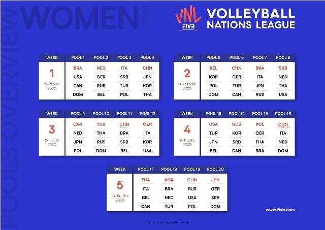 Calendario Volley Maschile 2020.Pallavolo I Gironi E I Paesi Ospitanti Della Volleyball
