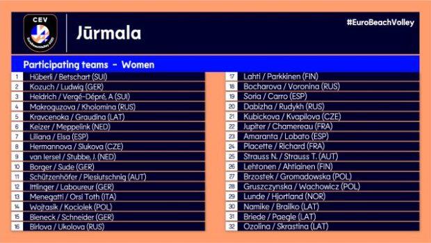 Campionato Europeo: i risultati delle coppie italiane