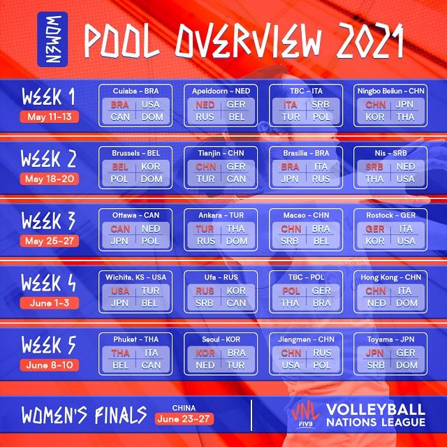Pallavolo VNL maschile e femminile – il calendario dell'edizione
